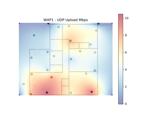 example udp upload heatmap